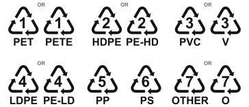 Najwazniejsze oznaczenia plastiku - jak je czytaćc